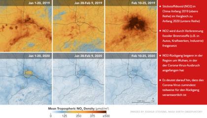 Corona-Virus führt in China zu Rückgang der Luftverschmutzung